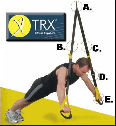 TRX fitness edzés a Belvárosban, az V. kerületben - Edzett, fitt, erős leszel!